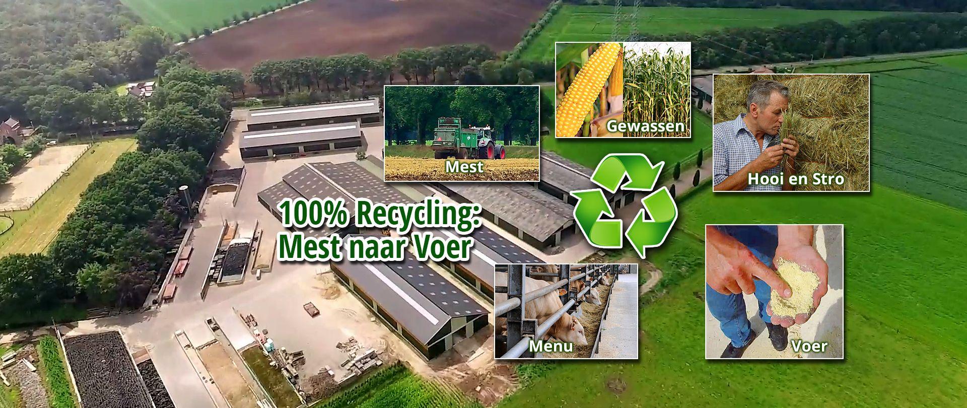 Milieubewust boeren